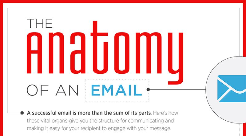 Email Anatomy Explained