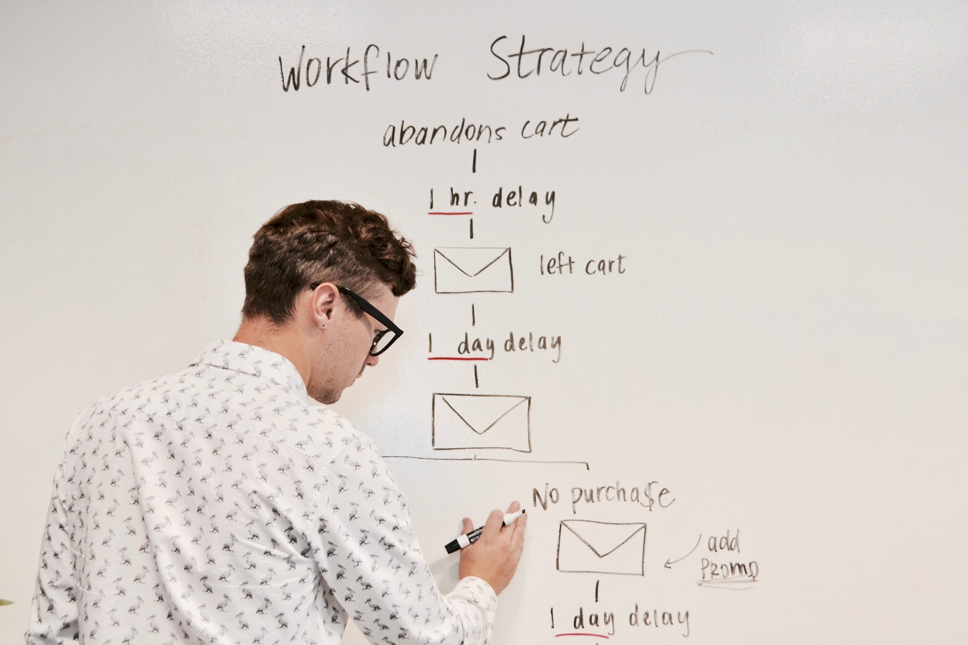 How To Implement Marketing Workflow